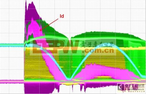 图7:PFC启动,MOSFET漏极的冲击电流