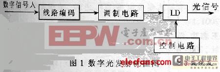 ECL电源开关的应用研究