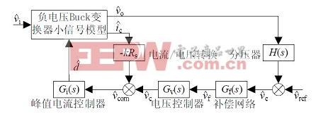 CCM-CPM型非隔离负电压Buck开关电源系统框图