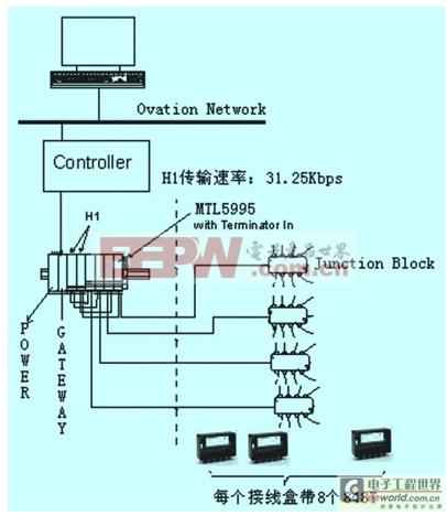 燃油锅炉接线图