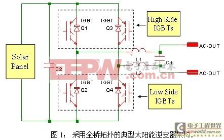 合理选择IGBT提高太阳能逆变器效能