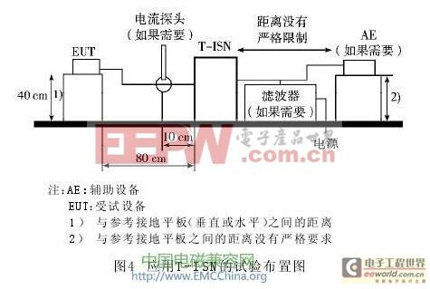 应用T-ISN的试验布置图