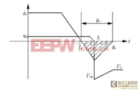 软开关pfc电路的设计步骤