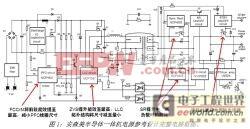 设计满足80 PLUS能效要求的一体机电源