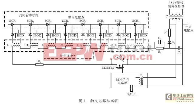 高压晶闸管串联阀触发电路的设计