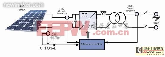 电流传感器优化现代太阳能装置
