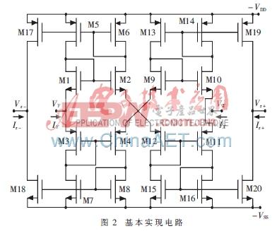 基于改进共源共栅电流镜的第三代电流传输器