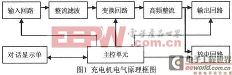 充电机电气原理框图