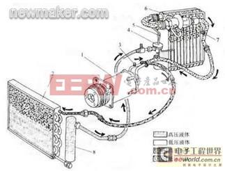 图1 制冷系统原理图-变频器在汽车空调压缩机上的应用高清图片