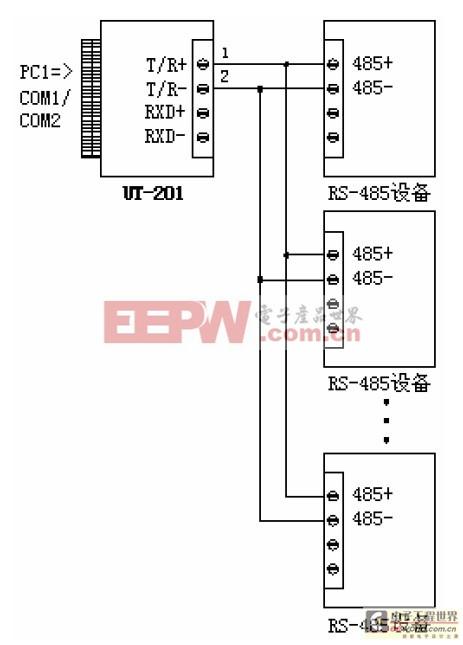 rs-232 转rs-485 网络的通信