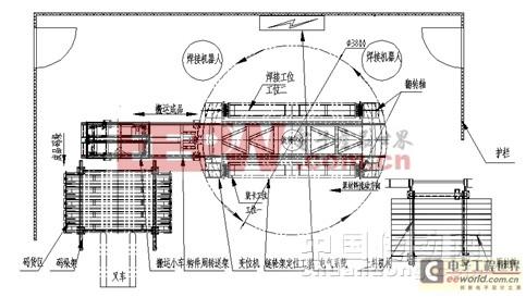 图1机器人柔性焊接工作站平面图