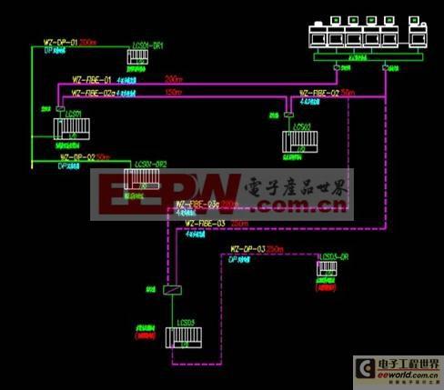 嵌入式系统 设计应用 > unimat plc在某水泥厂dcs控制系统中的应用