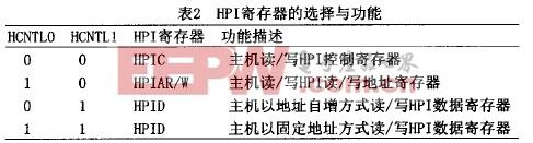 HPI寄存器的选择与功能