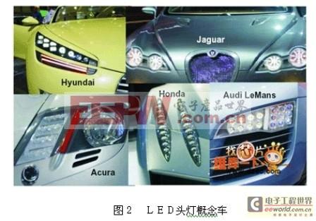 led汽车头灯的设计要点高清图片