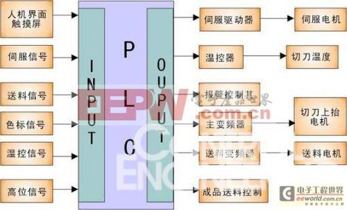 机械素材框图素材