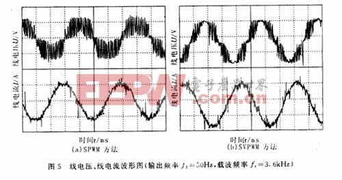 由dsp芯片生成电压空间矢量脉宽调制波
