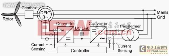 双馈异步发电机电路图