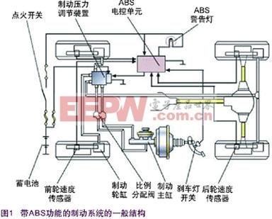 制动主缸、比例分配阀、制动压力调节装置、制动轮缸、轮速传感器图片