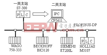 dp3773应用电路图