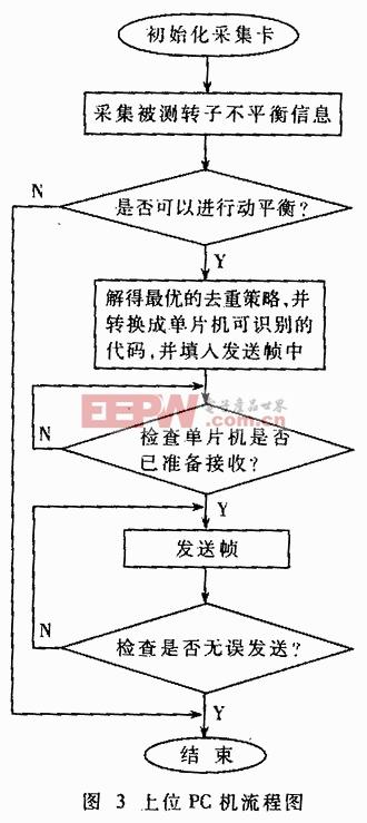 单相异步电机do7112接线图