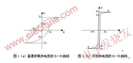 普通铁氧体电感和可饱和电感的磁滞回线 www.elecfans.com