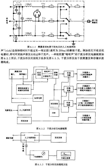干扰分析仪电路框图