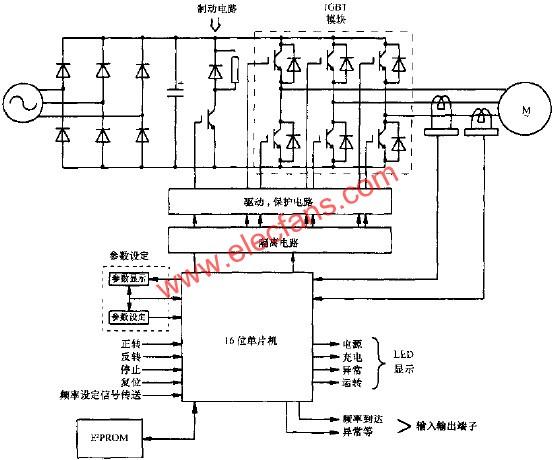 通用VVVF变频器的原理图