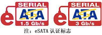 eSATA标志