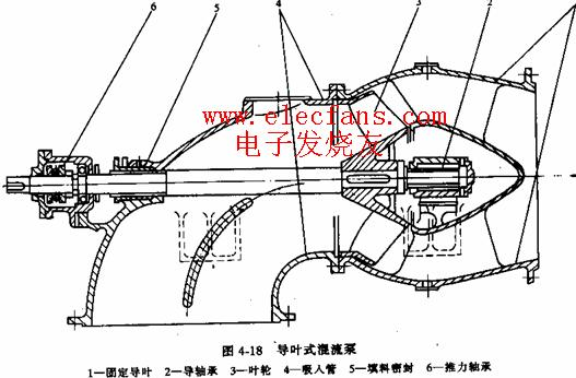 离心泵的结构图
