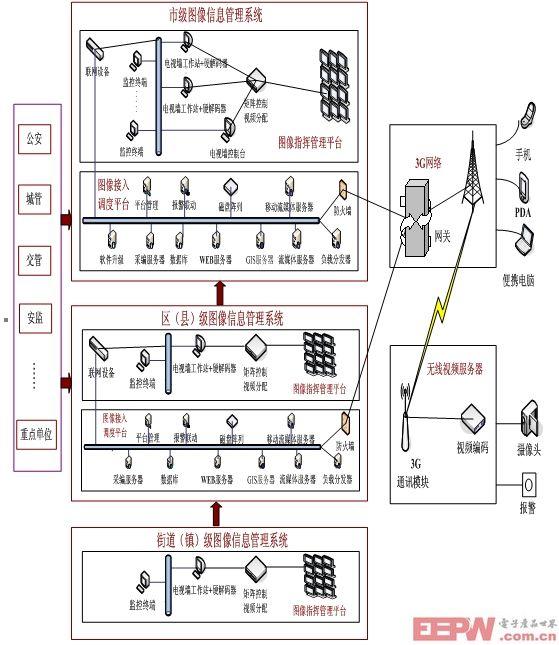 户型 户型图 平面图 设计 素材 559_645