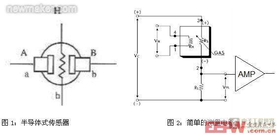 气体检测传感器简介及其信号调理器件的选择