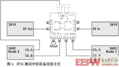 图1RFIC测试中的设备连接方式