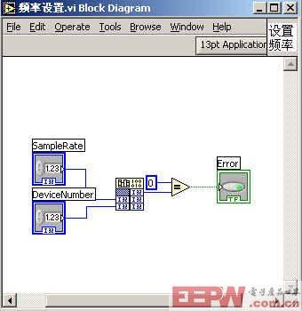 内部程序框图