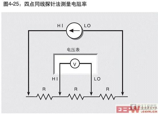 四点同线探针法测量电阻率
