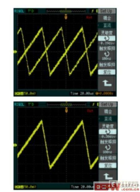 图3:输入400mVpp锯齿波时的情况。