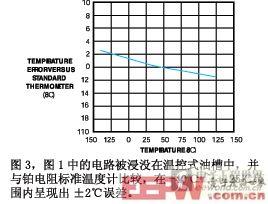 图3中的误差曲线,可把该电路和铂电阻标准温度计浸没在温控式油槽中