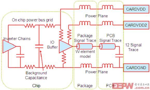 gpm模型电路结构