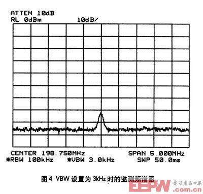 vbw为300khz检测频谱图