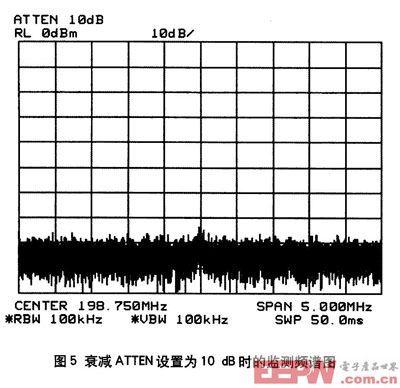 衰减10db检测频谱图