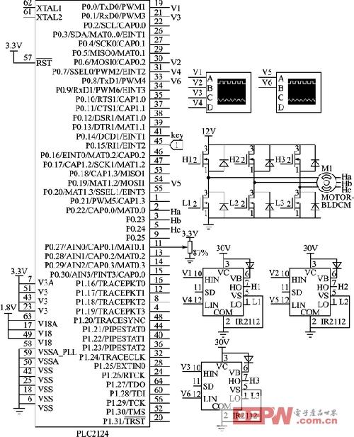 基于模型的无刷电机控制代码快速生成
