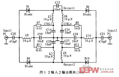 一种新型微波射频开关(4×2)的设计与应用