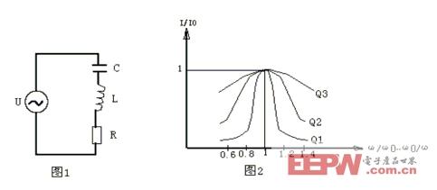什么是谐振电路的品质因数(q值)