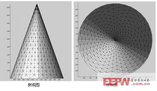 一种有效的复杂多层介质结构几何 建模及四面体网格