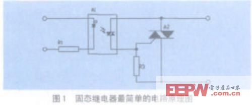 rc吸收电路的转折频率