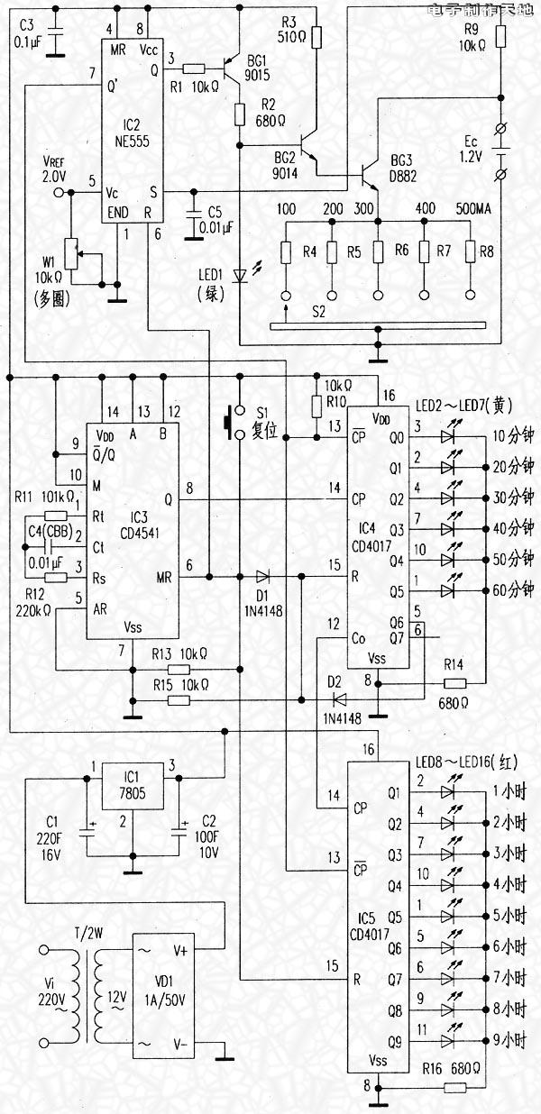 电池的容量测试方法--Battery Testing