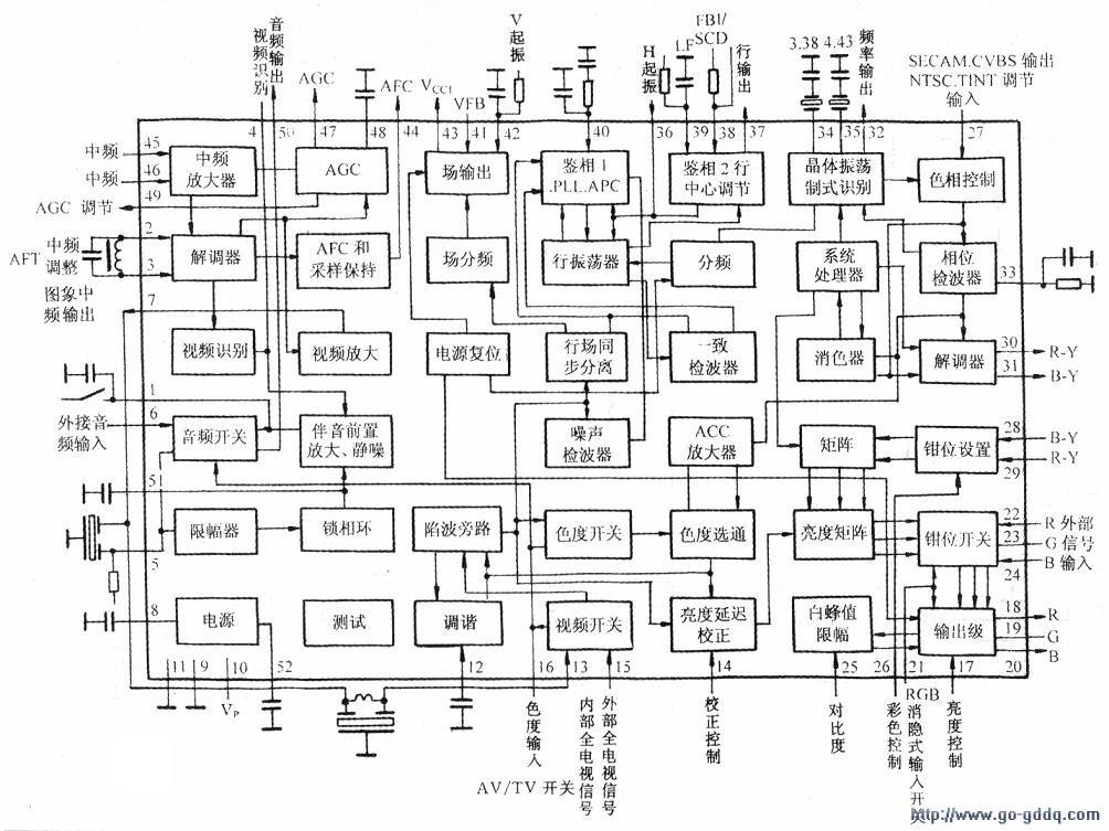 光电电路图 其他光电实用电路图 ->自制袖珍液晶电视