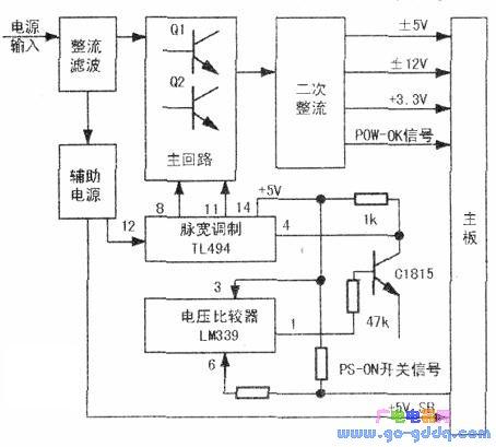 diy电脑atx电源-其他光电实用电路图-电子产品世界