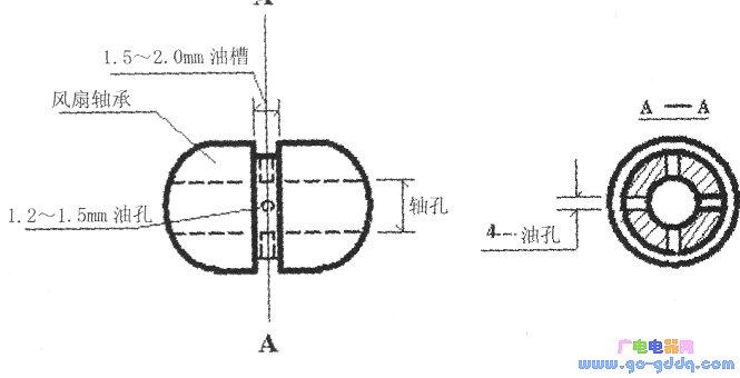 落地电风扇电机接线图解