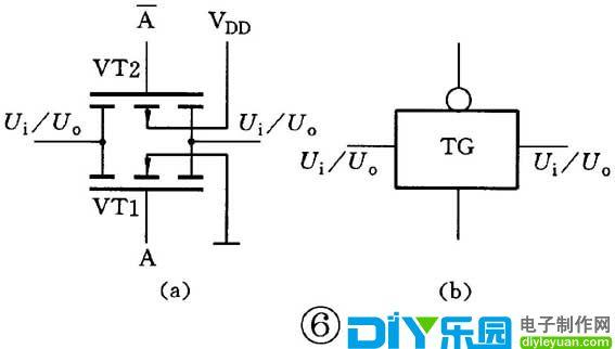 触发器 RS触发器与D触发器 CD4013