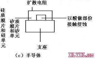 力传感器的应用及原理_传感器原理及应用